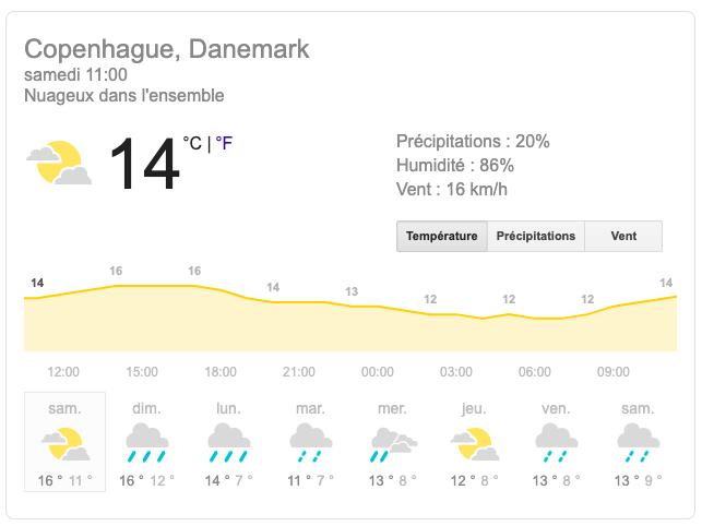 météo danemark